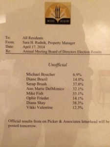 The 111 East Chestnut Condominium Insider Homeowners Cry Foul as Condo Conducts Board Election