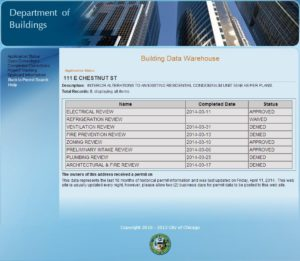 The 111 East Chestnut Condominium Insider Permit Application DENIED, DENIED, DENIED, DENIED